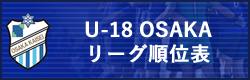 U-18 OSAKA  リーグ順位表